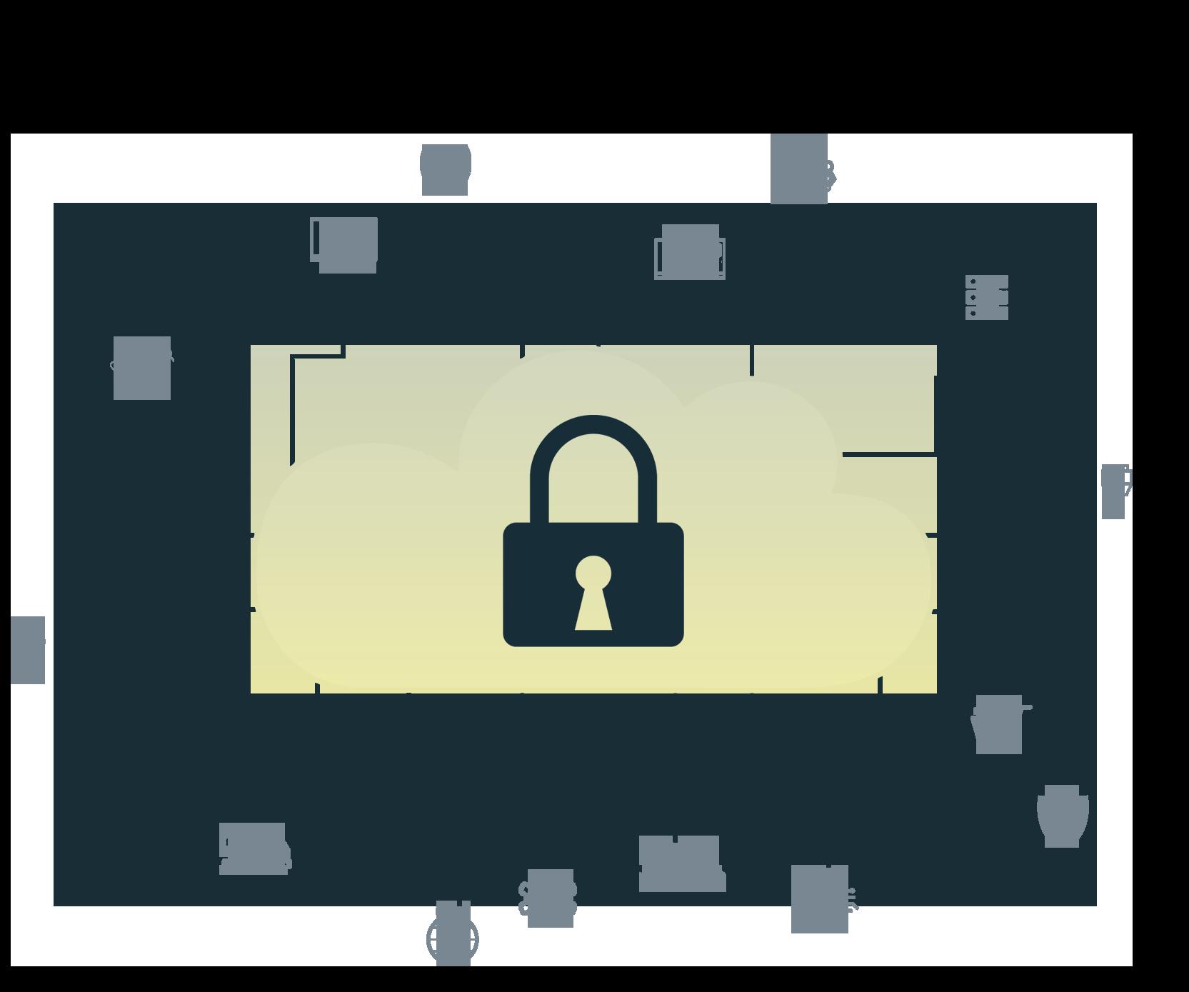 up2parts-Datensicherheit-DSGVO-konform-SSL-TSL-Verschlüsselung